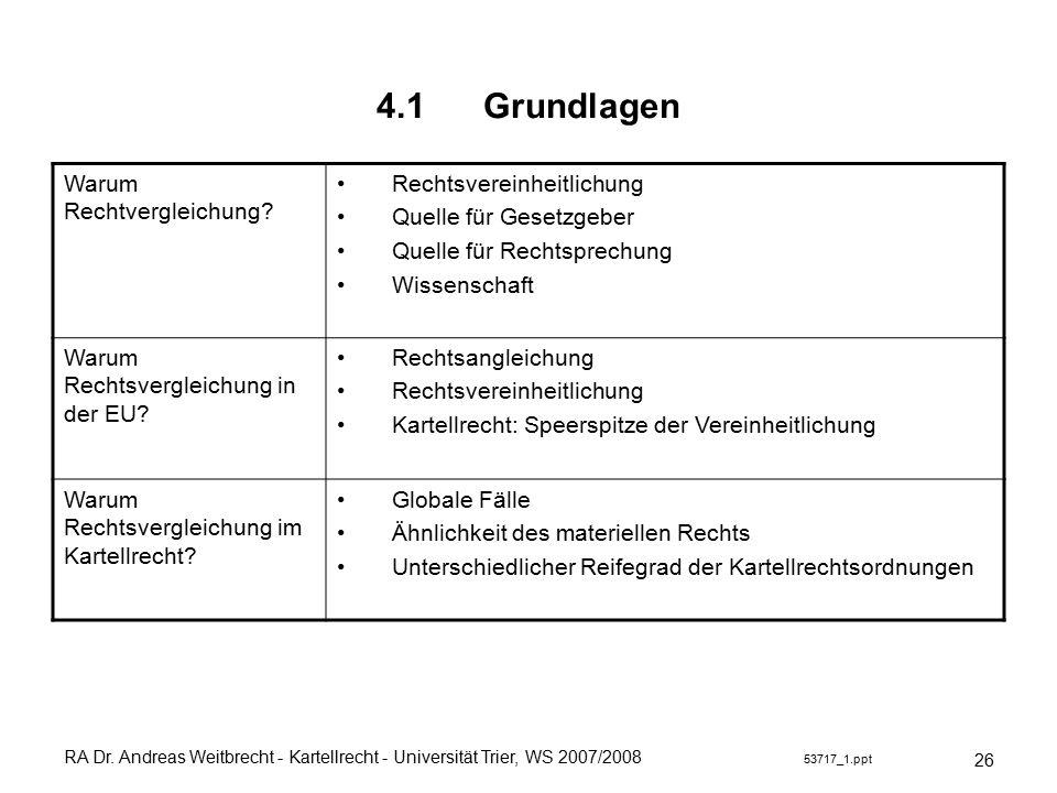 RA Dr. Andreas Weitbrecht - Kartellrecht - Universität Trier, WS 2007/2008 53717_1.ppt 4.1 Grundlagen 26 Warum Rechtvergleichung? Rechtsvereinheitlich