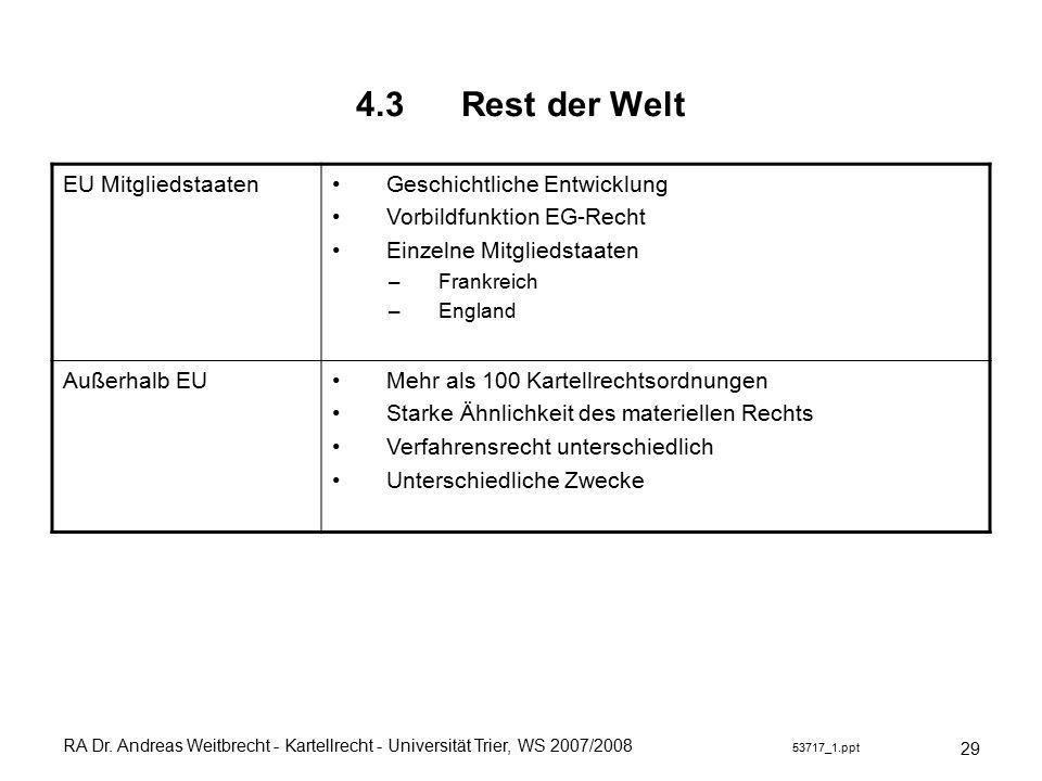 RA Dr. Andreas Weitbrecht - Kartellrecht - Universität Trier, WS 2007/2008 53717_1.ppt 4.3 Rest der Welt 29 EU Mitgliedstaaten Geschichtliche Entwickl