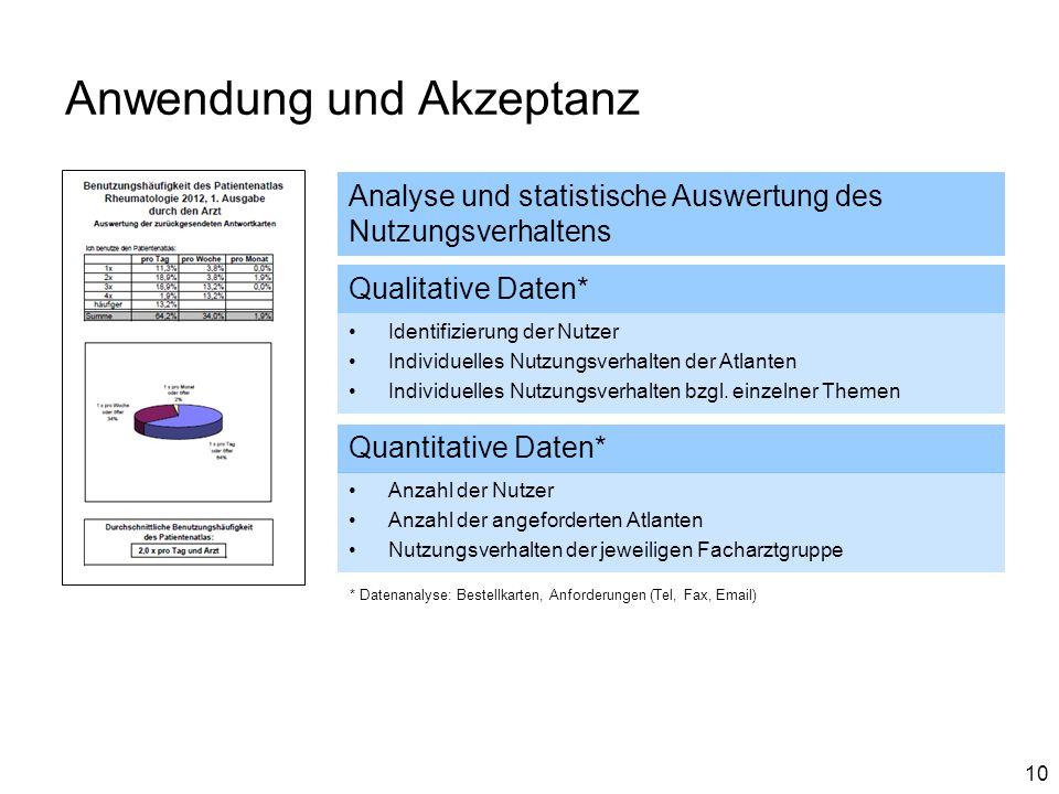 10 Anwendung und Akzeptanz Analyse und statistische Auswertung des Nutzungsverhaltens Identifizierung der Nutzer Individuelles Nutzungsverhalten der A