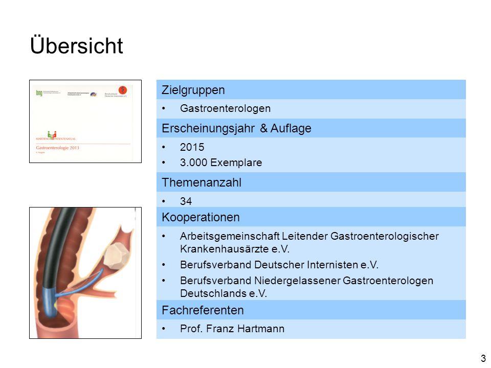 3 Übersicht Zielgruppen Gastroenterologen Erscheinungsjahr & Auflage 2015 3.000 Exemplare Themenanzahl 34 Kooperationen Arbeitsgemeinschaft Leitender