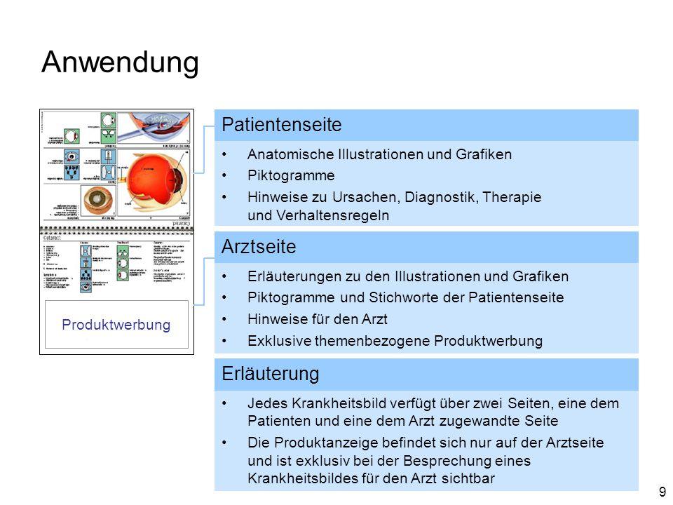 9 Anwendung Patientenseite Anatomische Illustrationen und Grafiken Piktogramme Hinweise zu Ursachen, Diagnostik, Therapie und Verhaltensregeln Produkt