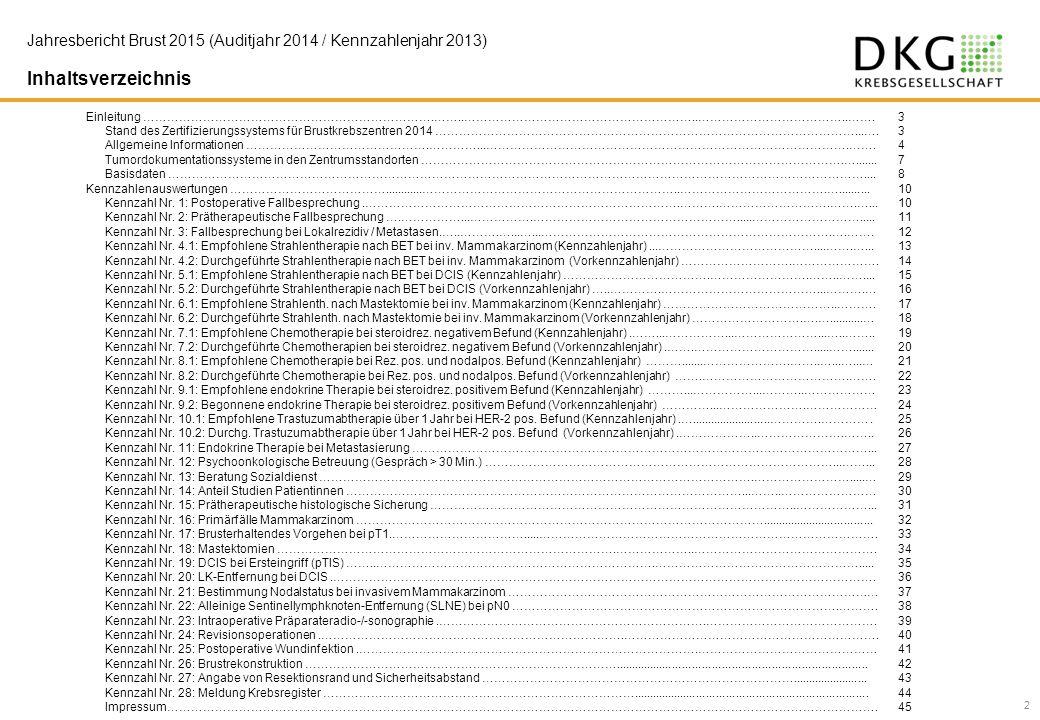 Jahresbericht Brust 2015 (Auditjahr 2014 / Kennzahlenjahr 2013) Inhaltsverzeichnis 2 Einleitung ……………………………………………………………….……..…………………………………………………..…………