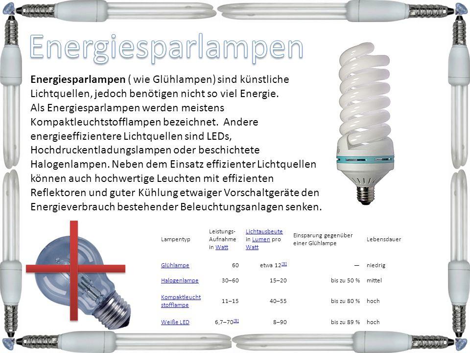 Pro::Contra Spart (wie der Name schon sagt) Strom, was wiederum Geld ist (circa 2,65 Euro).