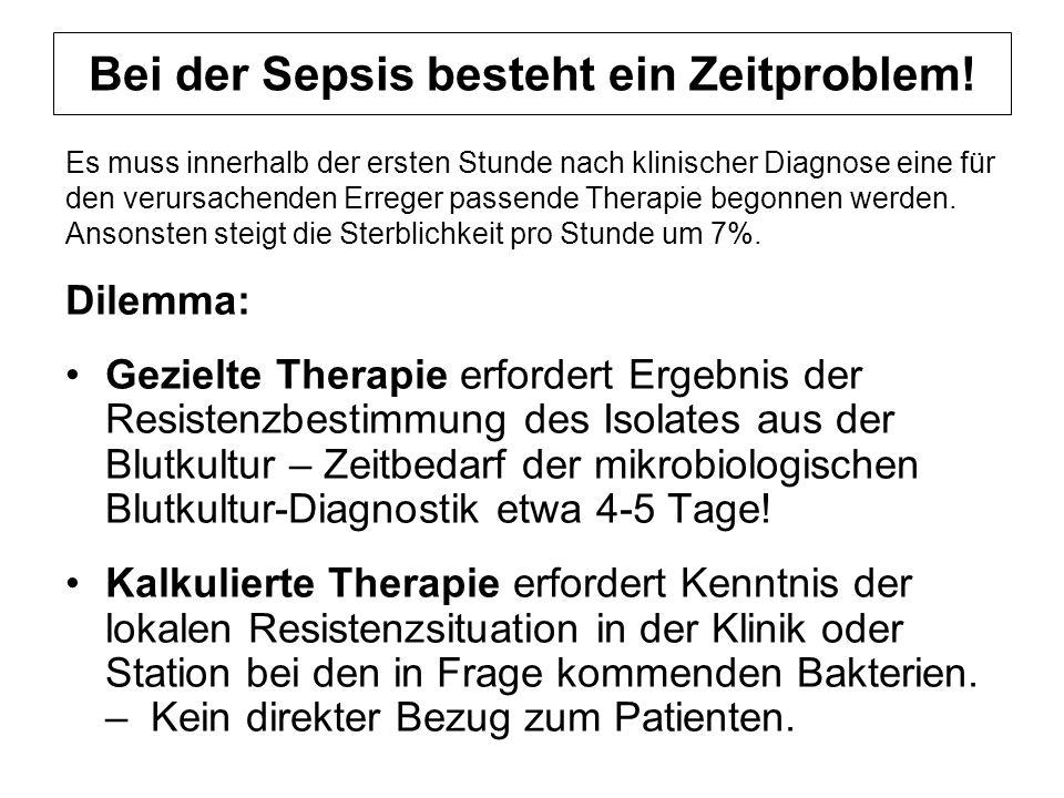 Bei der Sepsis besteht ein Zeitproblem! Dilemma: Gezielte Therapie erfordert Ergebnis der Resistenzbestimmung des Isolates aus der Blutkultur – Zeitbe