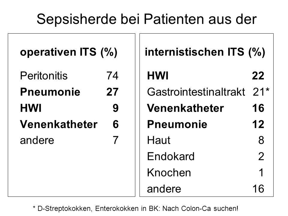 Sepsisherde bei Patienten aus der Peritonitis74 Pneumonie27 HWI 9 Venenkatheter 6 andere 7 HWI 22 Gastrointestinaltrakt 21* Venenkatheter 16 Pneumonie