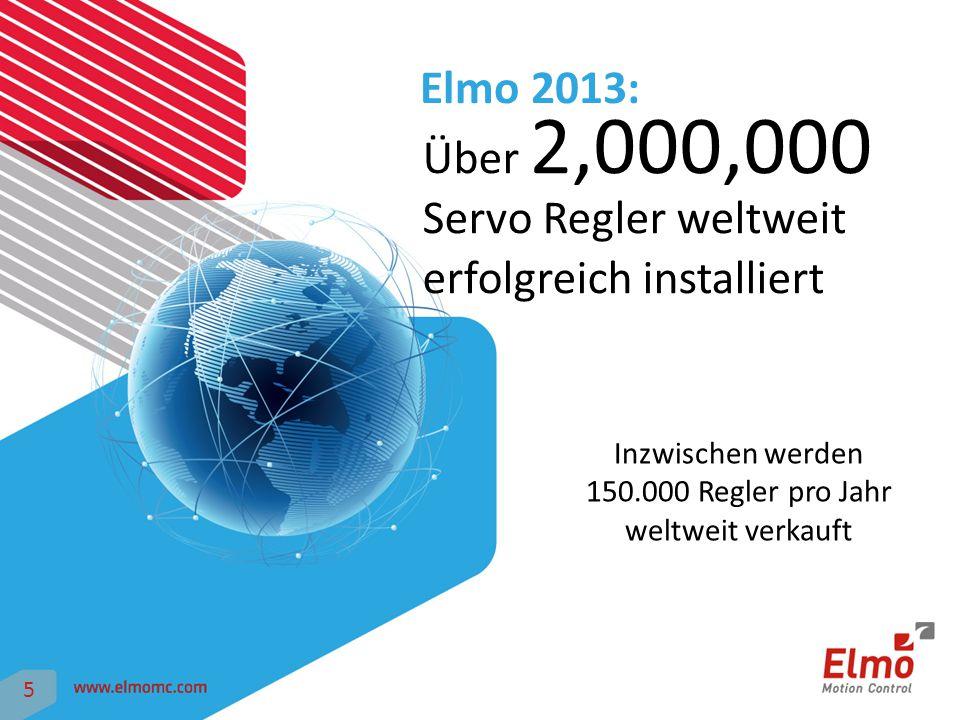 Elmo 2013: Über 2,000,000 Servo Regler weltweit erfolgreich installiert 5 Inzwischen werden 150.000 Regler pro Jahr weltweit verkauft
