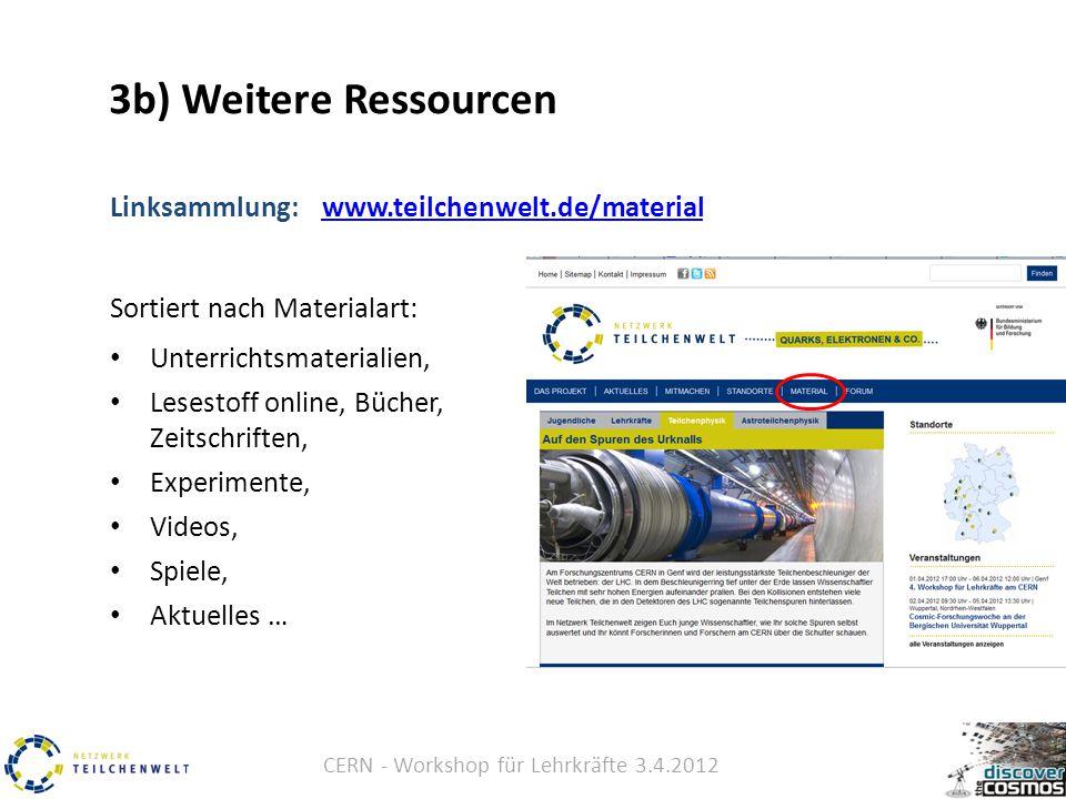 CERN - Workshop für Lehrkräfte 3.4.2012 3b) Weitere Ressourcen Linksammlung: www.teilchenwelt.de/materialwww.teilchenwelt.de/material Sortiert nach Materialart: Unterrichtsmaterialien, Lesestoff online, Bücher, Zeitschriften, Experimente, Videos, Spiele, Aktuelles …