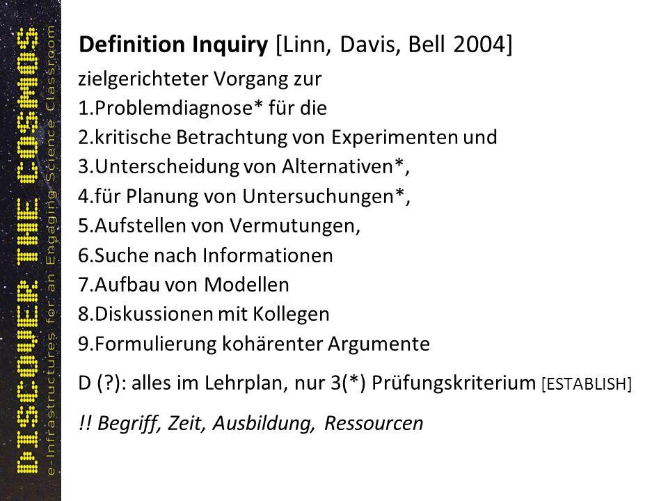 Definition Inquiry [Linn, Davis, Bell 2004] zielgerichteter Vorgang zur 1.Problemdiagnose* für die 2.kritische Betrachtung von Experimenten und 3.Unterscheidung von Alternativen*, 4.für Planung von Untersuchungen*, 5.Aufstellen von Vermutungen, 6.Suche nach Informationen 7.Aufbau von Modellen 8.Diskussionen mit Kollegen 9.Formulierung kohärenter Argumente D (?): alles im Lehrplan, nur 3(*) Prüfungskriterium [ESTABLISH] !.