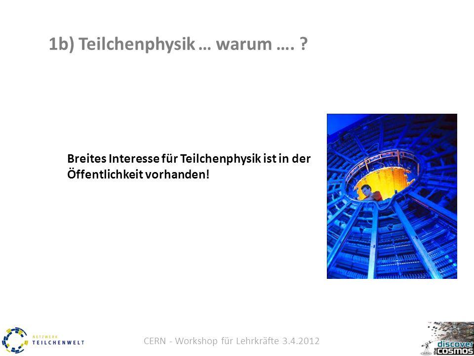 CERN - Workshop für Lehrkräfte 3.4.2012 Breites Interesse für Teilchenphysik ist in der Öffentlichkeit vorhanden.