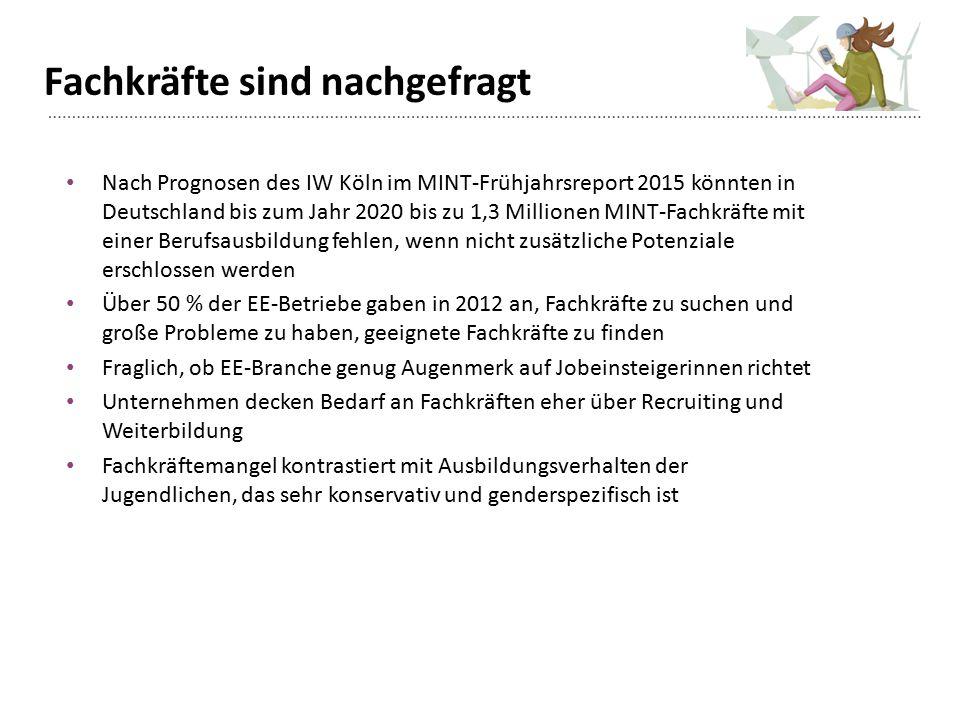 Fachkräfte sind nachgefragt Nach Prognosen des IW Köln im MINT-Frühjahrsreport 2015 könnten in Deutschland bis zum Jahr 2020 bis zu 1,3 Millionen MINT-Fachkräfte mit einer Berufsausbildung fehlen, wenn nicht zusätzliche Potenziale erschlossen werden Über 50 % der EE-Betriebe gaben in 2012 an, Fachkräfte zu suchen und große Probleme zu haben, geeignete Fachkräfte zu finden Fraglich, ob EE-Branche genug Augenmerk auf Jobeinsteigerinnen richtet Unternehmen decken Bedarf an Fachkräften eher über Recruiting und Weiterbildung Fachkräftemangel kontrastiert mit Ausbildungsverhalten der Jugendlichen, das sehr konservativ und genderspezifisch ist