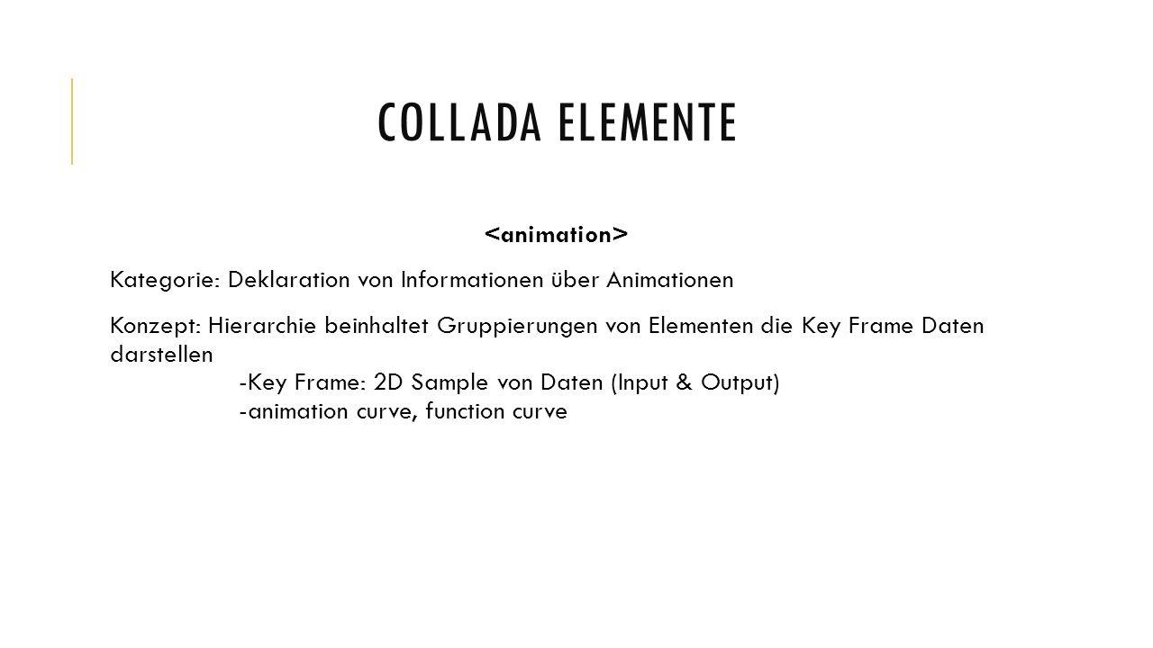 COLLADA ELEMENTE Kategorie: Deklaration von Informationen über Animationen Konzept: Hierarchie beinhaltet Gruppierungen von Elementen die Key Frame Daten darstellen -Key Frame: 2D Sample von Daten (Input & Output) -animation curve, function curve