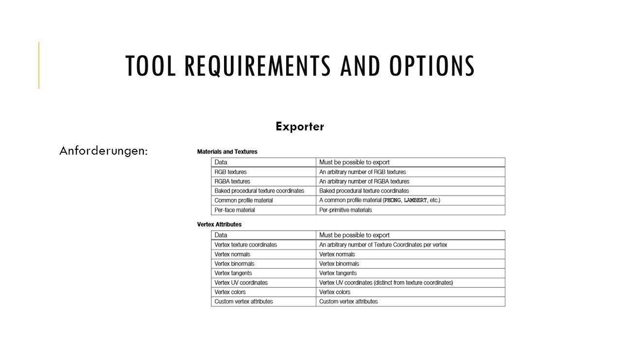 TOOL REQUIREMENTS AND OPTIONS Exporter Anforderungen: Animation - Müssen in der Lage sein, Key Frames und Samples zu exportieren - Wichtig: Option anbieten, dass regelmäßig Transformationsdaten exportiert werden -Alle Parameter müssen exportiert werden: Material, Textur, Licht, Kamera, Shader, Mesh-Construction, User Parameter