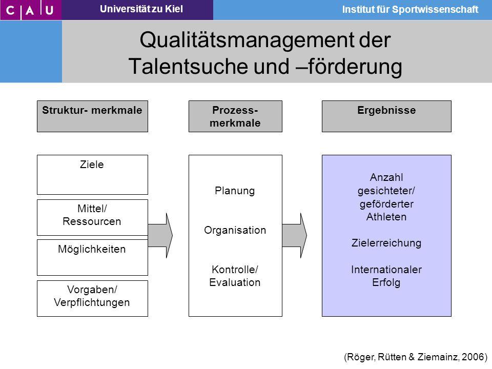 Universität zu Kiel Institut für Sportwissenschaft Qualitätsmanagement der Talentsuche und –förderung Struktur- merkmaleProzess- merkmale Ergebnisse Z