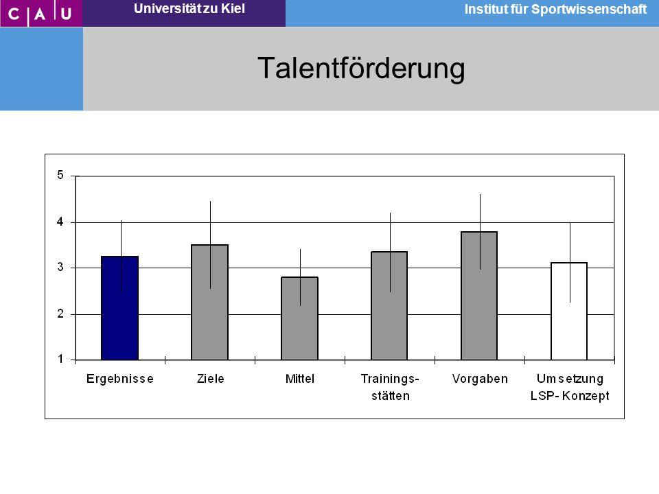 Universität zu Kiel Institut für Sportwissenschaft Universität zu Kiel Institut für Sportwissenschaft Talentförderung