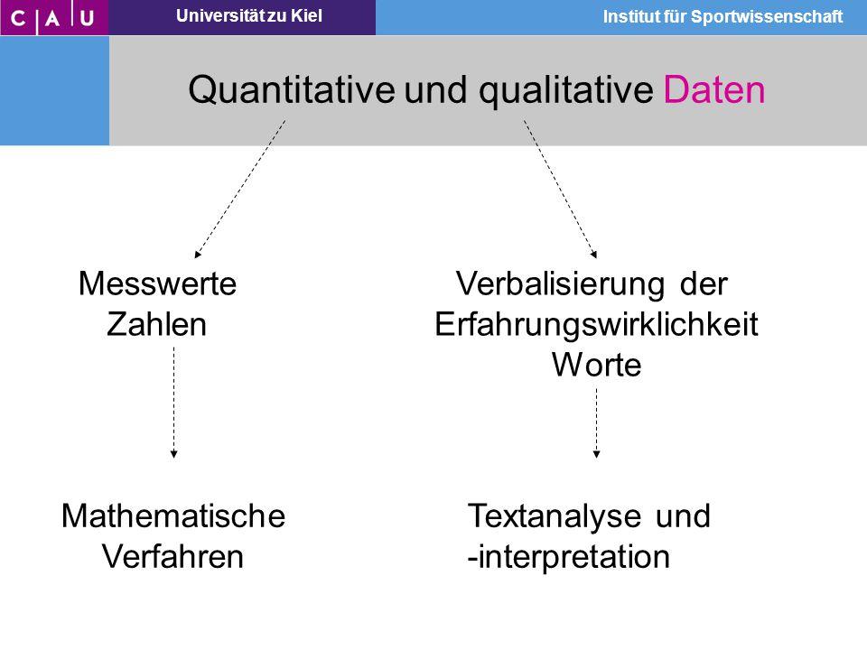 Universität zu Kiel Institut für Sportwissenschaft Quantitative und qualitative Daten Messwerte Zahlen Mathematische Verfahren Verbalisierung der Erfa