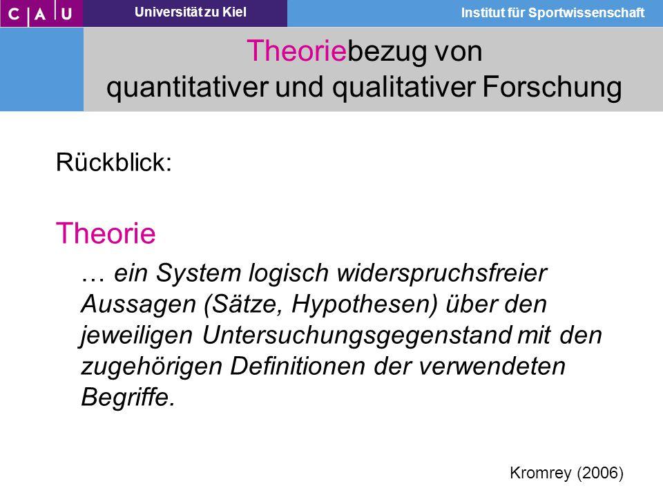 Universität zu Kiel Institut für Sportwissenschaft Theoriebezug von quantitativer und qualitativer Forschung Rückblick: Theorie … ein System logisch w