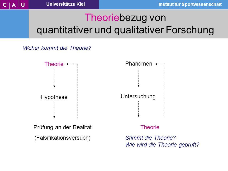 Universität zu Kiel Institut für Sportwissenschaft Theoriebezug von quantitativer und qualitativer Forschung Phänomen Theorie Hypothese Prüfung an der