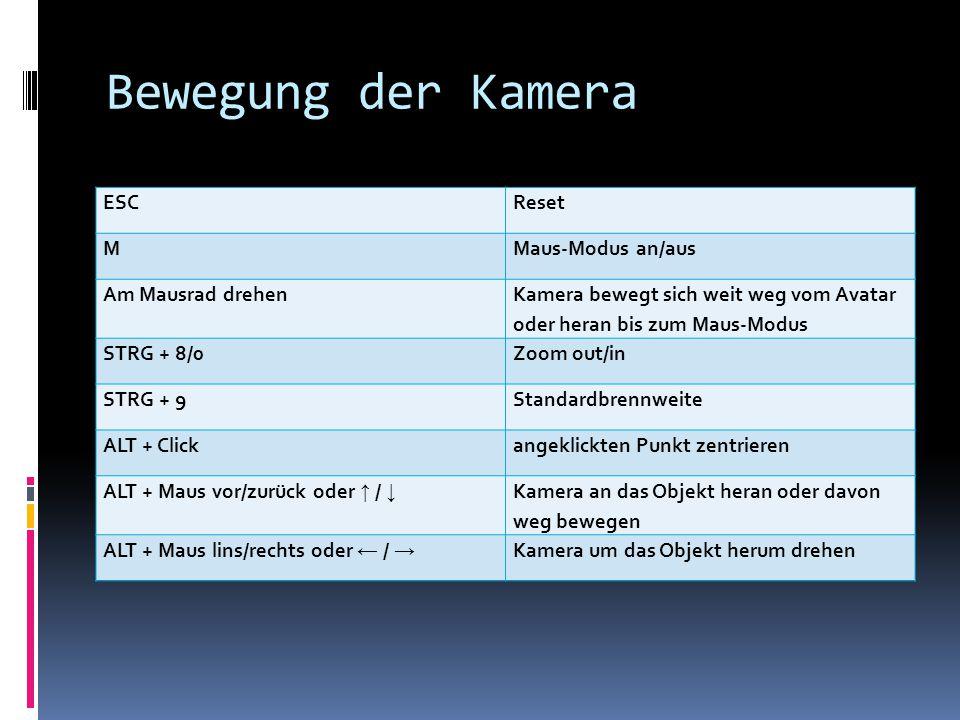 Bewegung der Kamera ESCReset MMaus-Modus an/aus Am Mausrad drehen Kamera bewegt sich weit weg vom Avatar oder heran bis zum Maus-Modus STRG + 8/0Zoom out/in STRG + 9Standardbrennweite ALT + Clickangeklickten Punkt zentrieren ALT + Maus vor/zurück oder ↑ / ↓ Kamera an das Objekt heran oder davon weg bewegen ALT + Maus lins/rechts oder ← / → Kamera um das Objekt herum drehen
