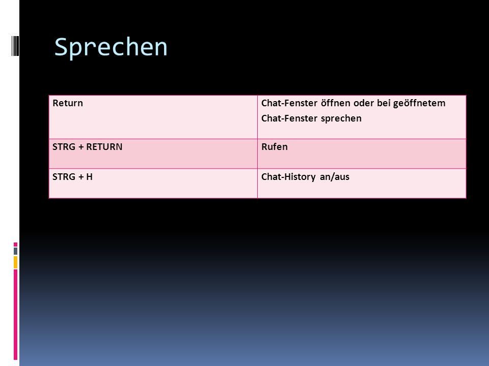 Sprechen Return Chat-Fenster öffnen oder bei geöffnetem Chat-Fenster sprechen STRG + RETURNRufen STRG + HChat-History an/aus