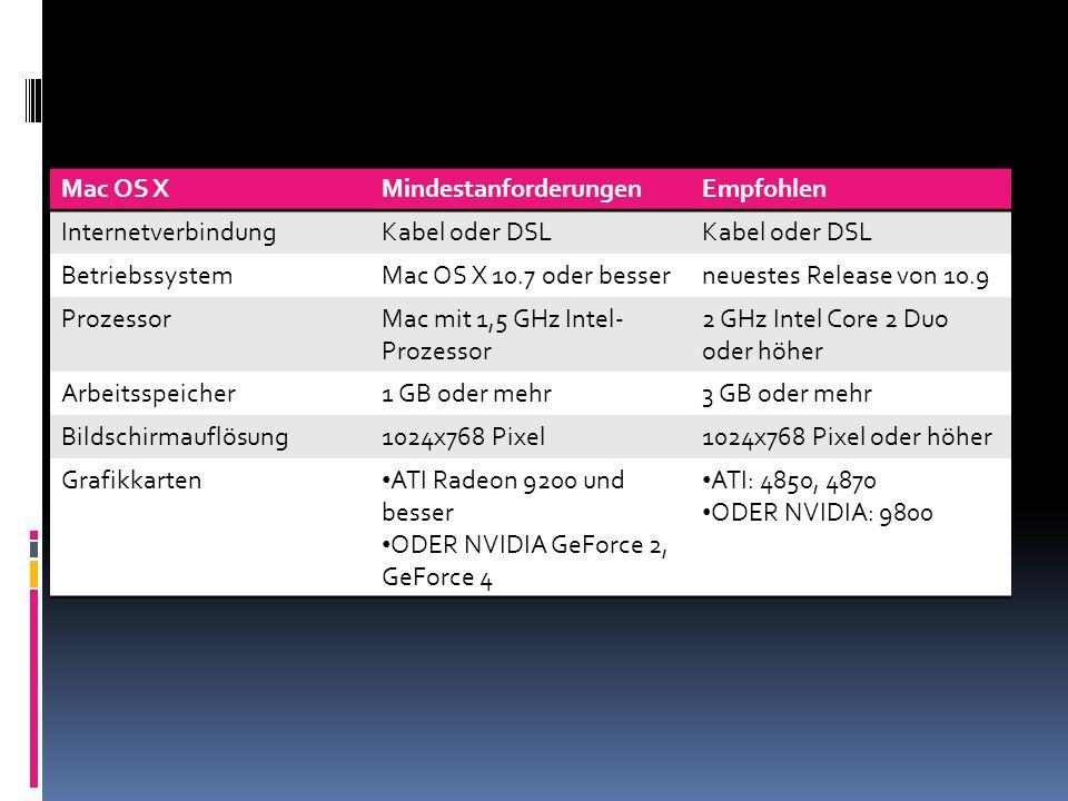 Mac OS XMindestanforderungenEmpfohlen InternetverbindungKabel oder DSL BetriebssystemMac OS X 10.7 oder besserneuestes Release von 10.9 ProzessorMac m