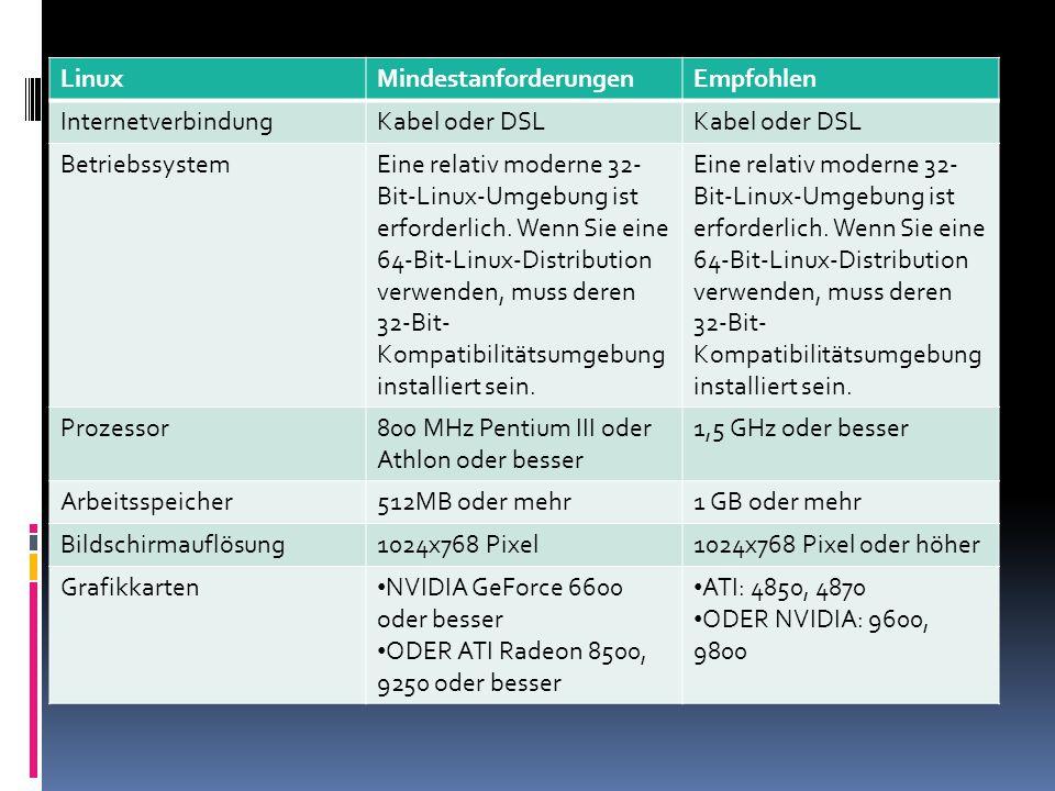 LinuxMindestanforderungenEmpfohlen InternetverbindungKabel oder DSL BetriebssystemEine relativ moderne 32- Bit-Linux-Umgebung ist erforderlich.