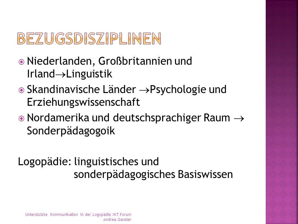  Niederlanden, Großbritannien und Irland  Linguistik  Skandinavische Länder  Psychologie und Erziehungswissenschaft  Nordamerika und deutschsprac