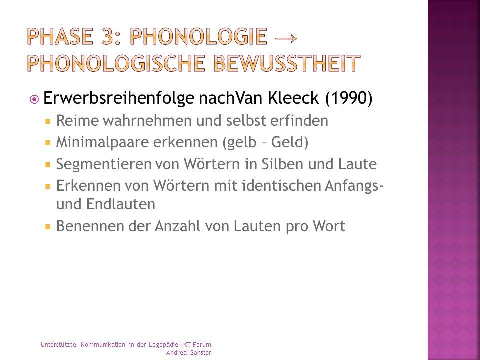  Erwerbsreihenfolge nachVan Kleeck (1990)  Reime wahrnehmen und selbst erfinden  Minimalpaare erkennen (gelb – Geld)  Segmentieren von Wörtern in