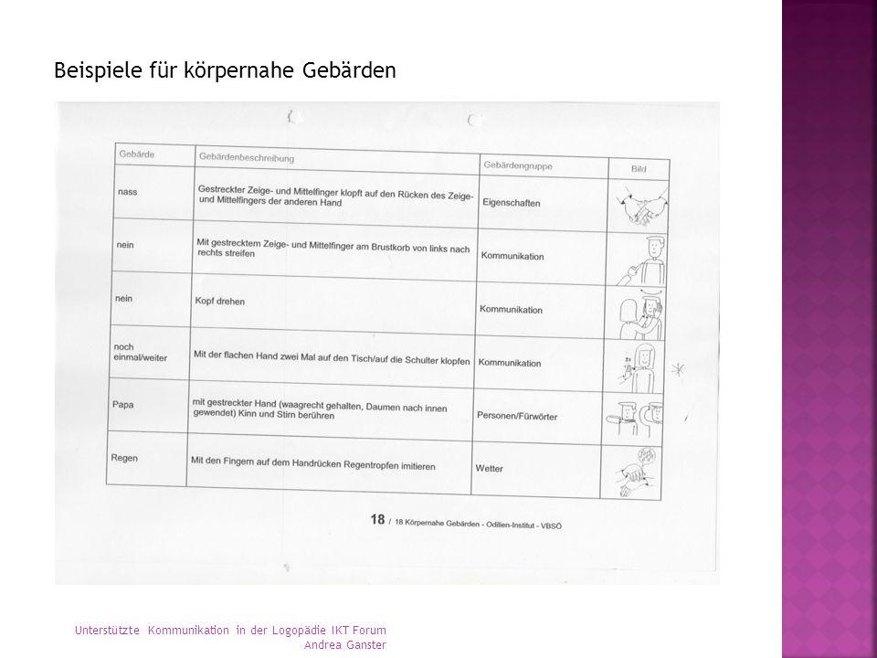 Beispiele für körpernahe Gebärden Unterstützte Kommunikation in der Logopädie IKT Forum Andrea Ganster