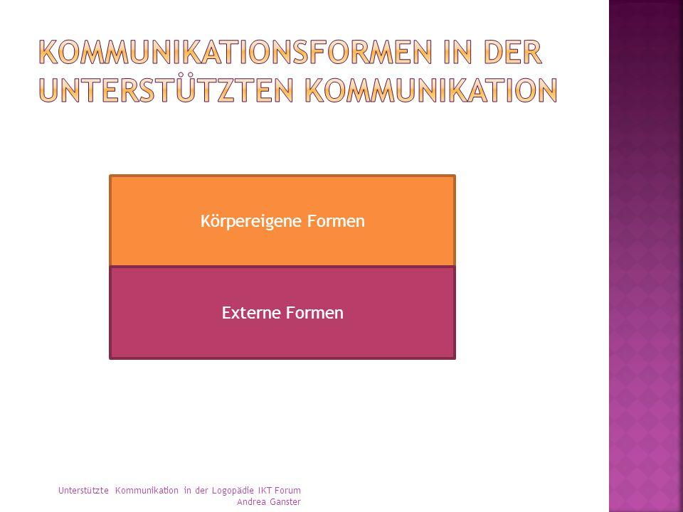 Körpereigene Formen Externe Formen Unterstützte Kommunikation in der Logopädie IKT Forum Andrea Ganster