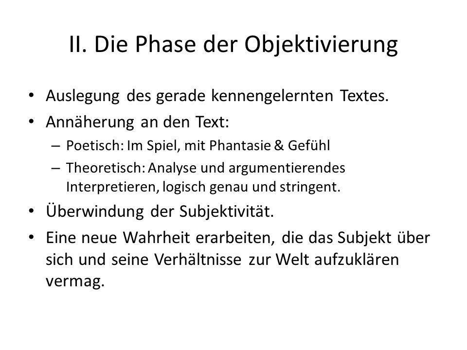 II. Die Phase der Objektivierung Auslegung des gerade kennengelernten Textes. Annäherung an den Text: – Poetisch: Im Spiel, mit Phantasie & Gefühl – T
