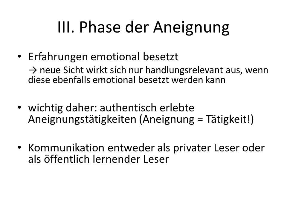 III. Phase der Aneignung Erfahrungen emotional besetzt → neue Sicht wirkt sich nur handlungsrelevant aus, wenn diese ebenfalls emotional besetzt werde