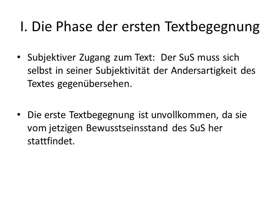 I. Die Phase der ersten Textbegegnung Subjektiver Zugang zum Text: Der SuS muss sich selbst in seiner Subjektivität der Andersartigkeit des Textes geg