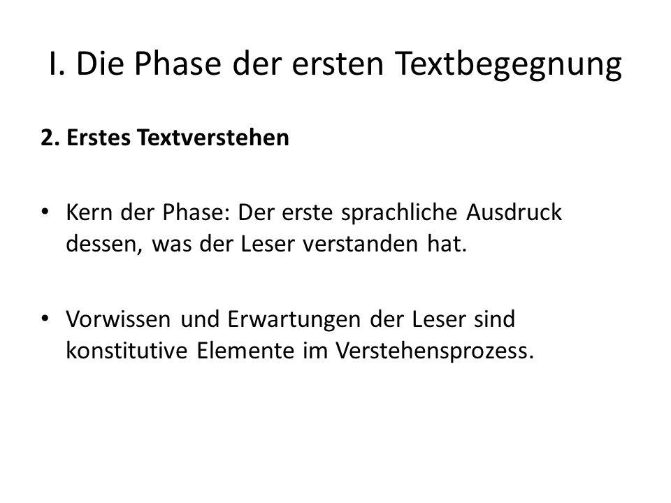 I. Die Phase der ersten Textbegegnung 2. Erstes Textverstehen Kern der Phase: Der erste sprachliche Ausdruck dessen, was der Leser verstanden hat. Vor