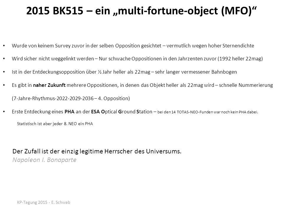 """2015 BK515 – ein """"multi-fortune-object (MFO)"""" KP-Tagung 2015 - E. Schwab Wurde von keinem Survey zuvor in der selben Opposition gesichtet – vermutlich"""