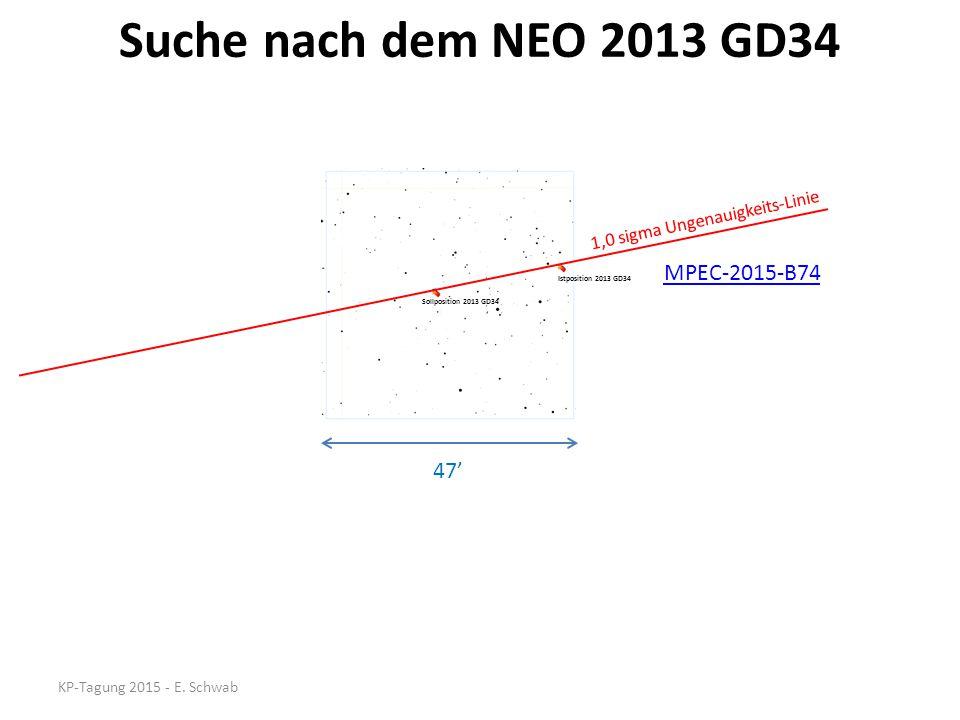 KP-Tagung 2015 - E. Schwab Suche nach dem NEO 2013 GD34 Sollposition 2013 GD34 Istposition 2013 GD34 1,0 sigma Ungenauigkeits-Linie 47' MPEC-2015-B74
