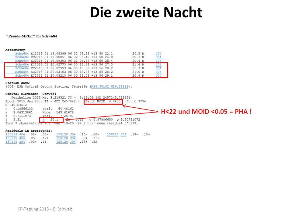 KP-Tagung 2015 - E. Schwab Die zweite Nacht Wegen störenden Sternen später mit anderen Stacking-Blöcken nochmals neu vermessen H<22 und MOID <0.05 = P