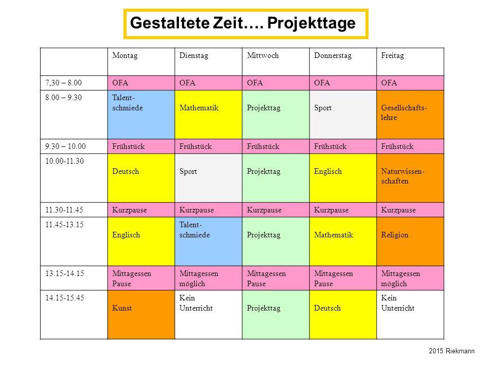MontagDienstagMittwochDonnerstagFreitag 7,30 – 8.00OFA 8.00 – 9.30Talent- schmiedeMathematikProjekttagSportGesellschafts- lehre 9.30 – 10.00Frühstück 10.00-11.30 DeutschSportProjekttagEnglischNaturwissen- schaften 11.30-11.45Kurzpause 11.45-13.15 Englisch Talent- schmiedeProjekttagMathematikReligion 13.15-14.15Mittagessen Pause Mittagessen möglich Mittagessen Pause Mittagessen möglich 14.15-15.45 Kunst Kein UnterrichtProjekttagDeutsch Kein Unterricht 2015 Riekmann Gestaltete Zeit….