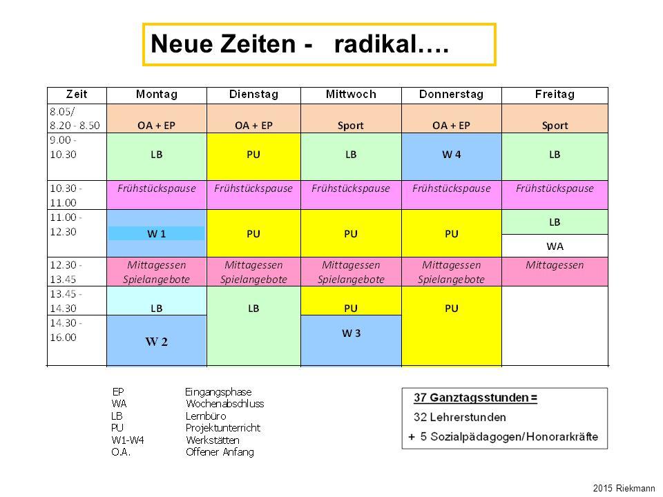 Neue Zeiten - radikal…. 2015 Riekmann