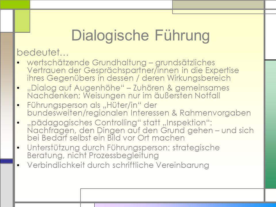 Dialogische Führung bedeutet… wertschätzende Grundhaltung – grundsätzliches Vertrauen der Gesprächspartner/innen in die Expertise ihres Gegenübers in