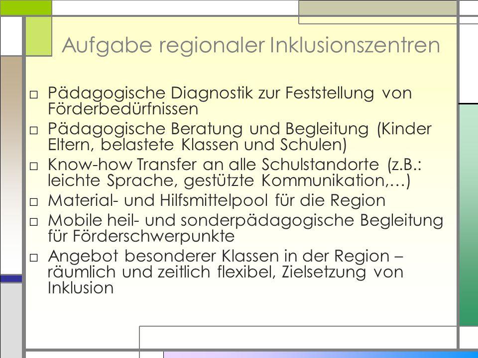 Aufgabe regionaler Inklusionszentren □Pädagogische Diagnostik zur Feststellung von Förderbedürfnissen □Pädagogische Beratung und Begleitung (Kinder El