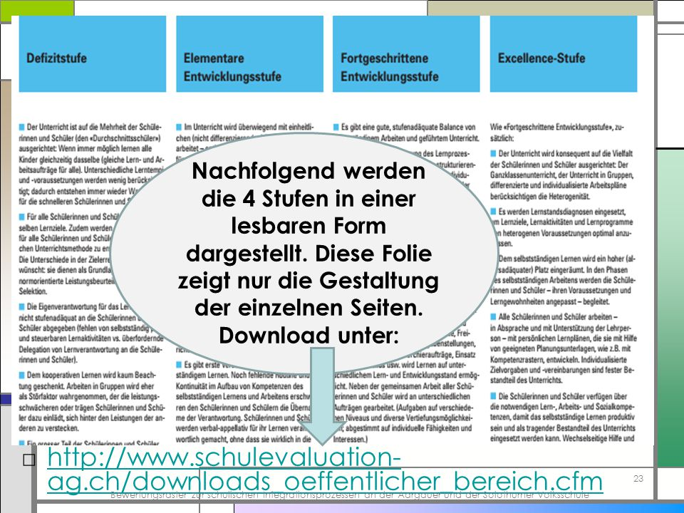 □http://www.schulevaluation- ag.ch/downloads_oeffentlicher_bereich.cfmhttp://www.schulevaluation- ag.ch/downloads_oeffentlicher_bereich.cfm Bewertungs