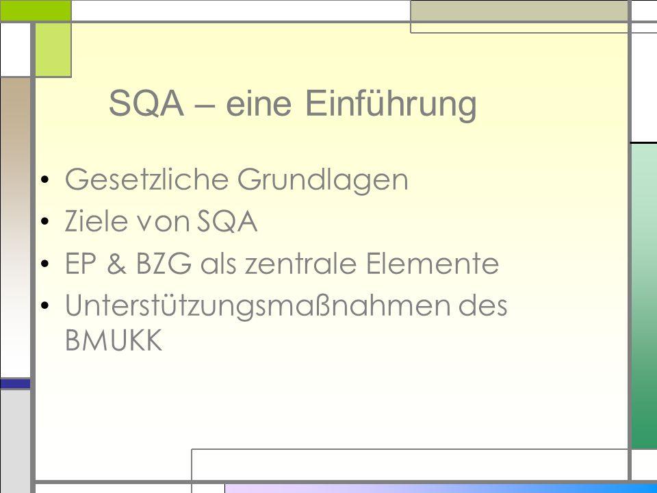 SQA – eine Einführung Gesetzliche Grundlagen Ziele von SQA EP & BZG als zentrale Elemente Unterstützungsmaßnahmen des BMUKK