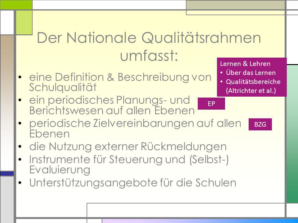 Der Nationale Qualitätsrahmen umfasst: eine Definition & Beschreibung von Schulqualität ein periodisches Planungs- und Berichtswesen auf allen Ebenen