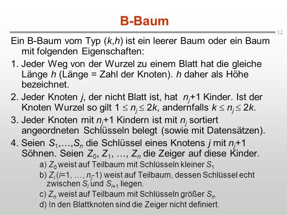 12 Ein B-Baum vom Typ (k,h) ist ein leerer Baum oder ein Baum mit folgenden Eigenschaften: 1. Jeder Weg von der Wurzel zu einem Blatt hat die gleiche