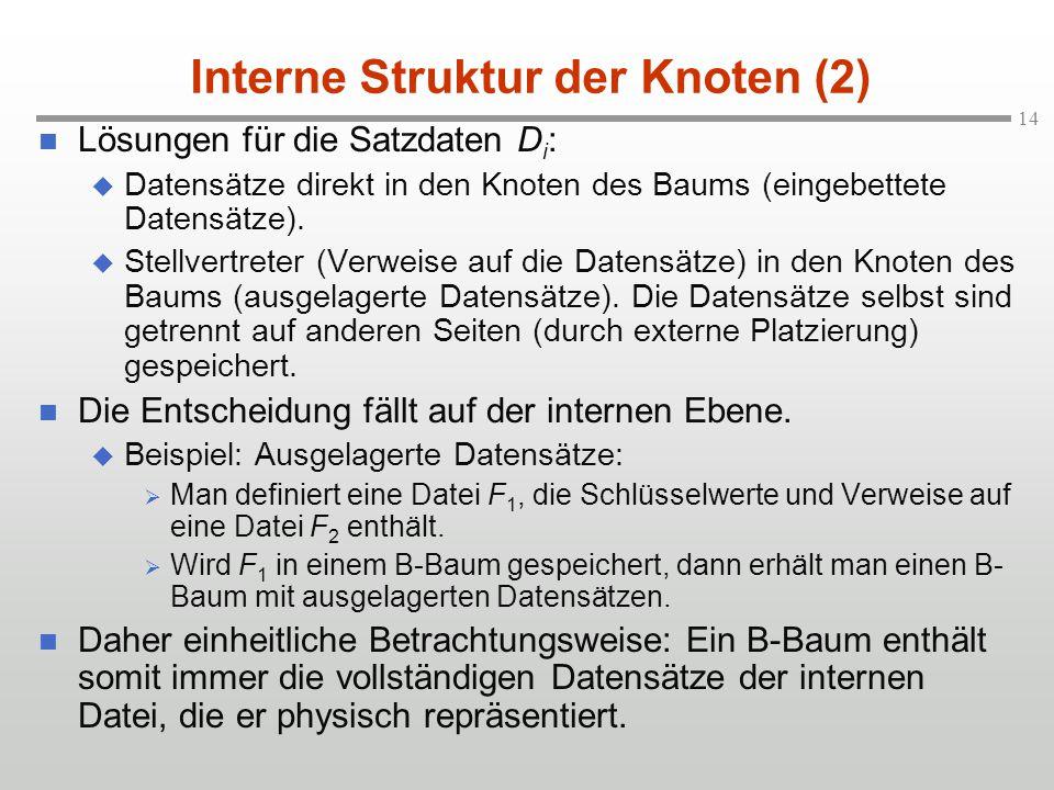 14 Lösungen für die Satzdaten D i :  Datensätze direkt in den Knoten des Baums (eingebettete Datensätze).  Stellvertreter (Verweise auf die Datensät