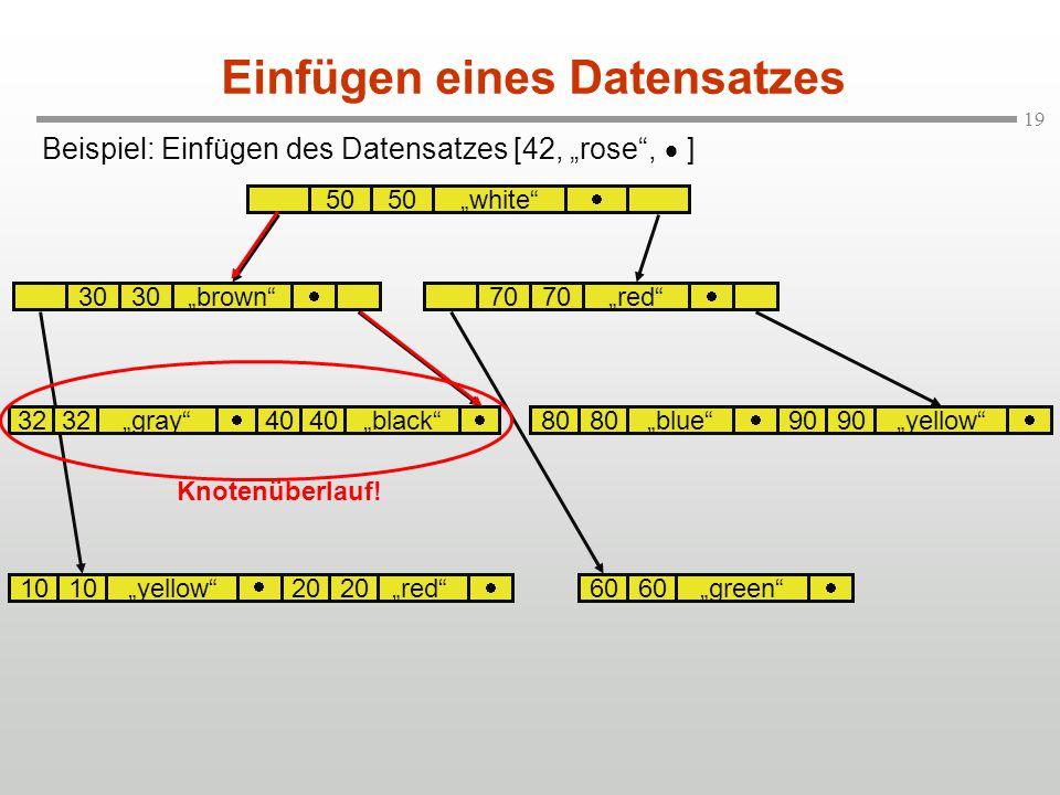 """19 Beispiel: Einfügen des Datensatzes [42, """"rose"""",  ] Einfügen eines Datensatzes 50 """"white""""  """"brown""""70""""red""""  """"blue"""" """"yellow"""" 40""""black"""" """"green""""""""red"""""""