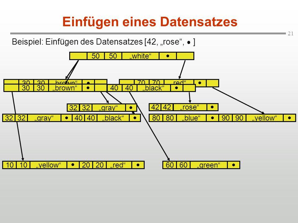 """21 """"brown""""  30 40""""black""""40  32 """"gray""""  70""""red""""  70 Beispiel: Einfügen des Datensatzes [42, """"rose"""",  ] Einfügen eines Datensatzes 50 """"white""""  """"bl"""