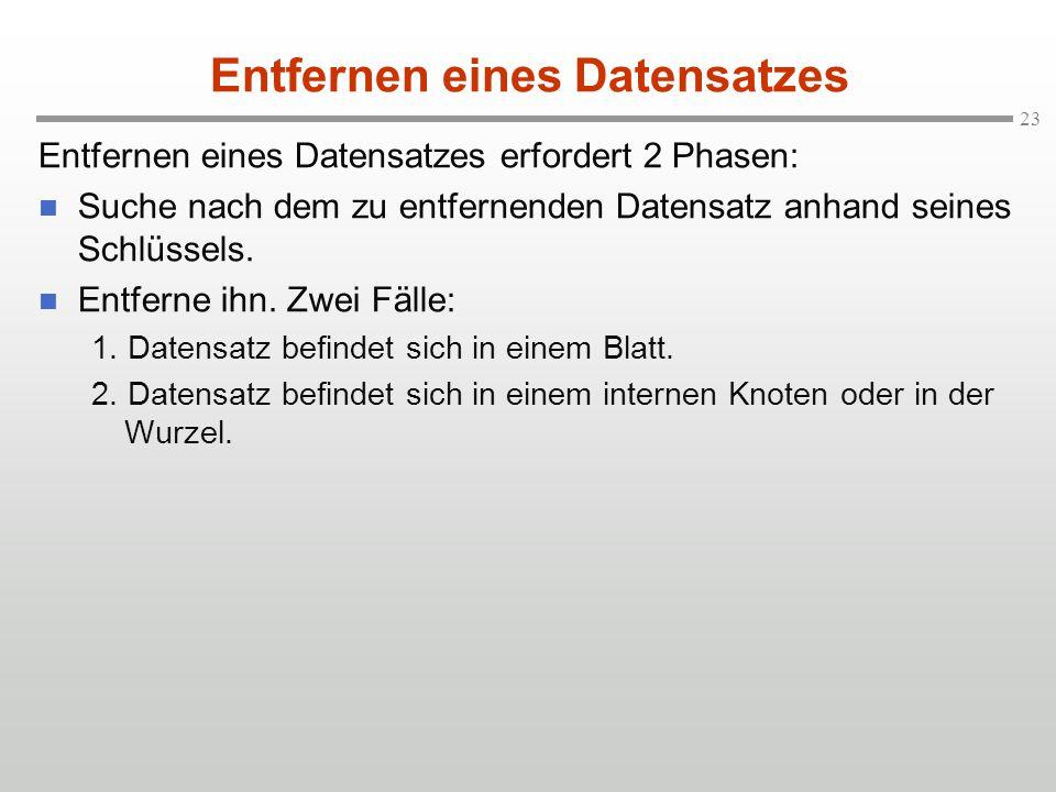 23 Entfernen eines Datensatzes erfordert 2 Phasen: Suche nach dem zu entfernenden Datensatz anhand seines Schlüssels. Entferne ihn. Zwei Fälle: 1. Dat