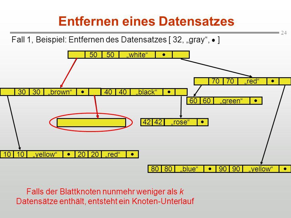 """24 Fall 1, Beispiel: Entfernen des Datensatzes [ 32, """"gray"""",  ] Entfernen eines Datensatzes 50 """"white""""  """"blue""""""""yellow""""80  90  """"green""""  60 """"yellow"""