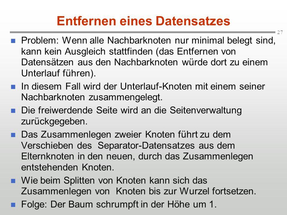 27 Problem: Wenn alle Nachbarknoten nur minimal belegt sind, kann kein Ausgleich stattfinden (das Entfernen von Datensätzen aus den Nachbarknoten würd